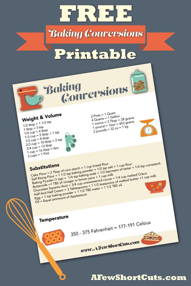 Free Baking Conversions Printable